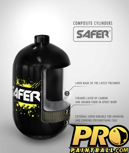 new paintball tank: safer
